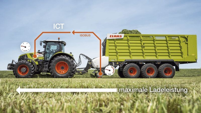 CLAAS ICT - Implement Controls Tractor
