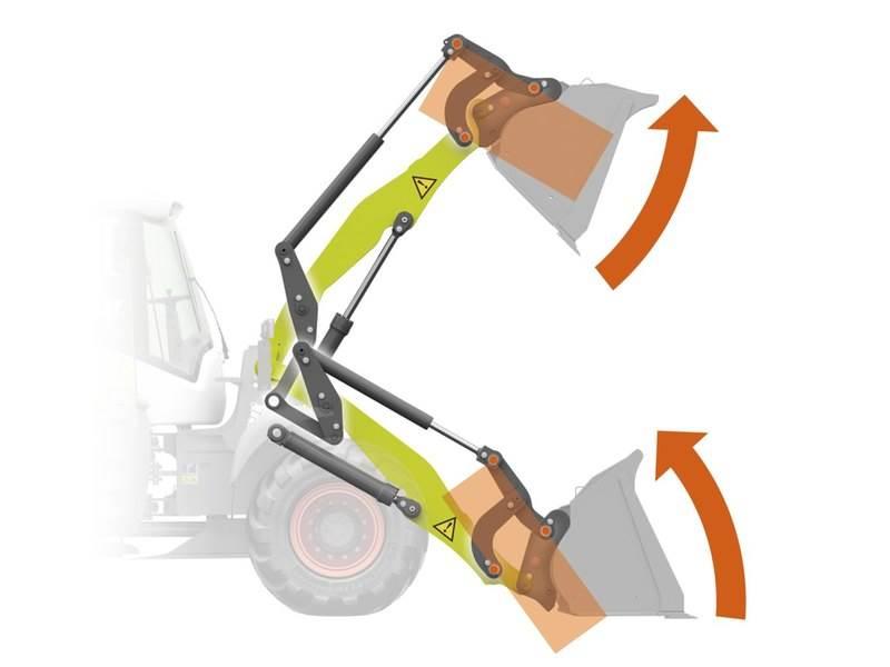 קלאאס Torion - אופציות הזרועות השונות